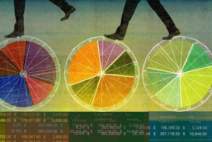 La semaine boursière s'annonce riche en résultats de grandes sociétés