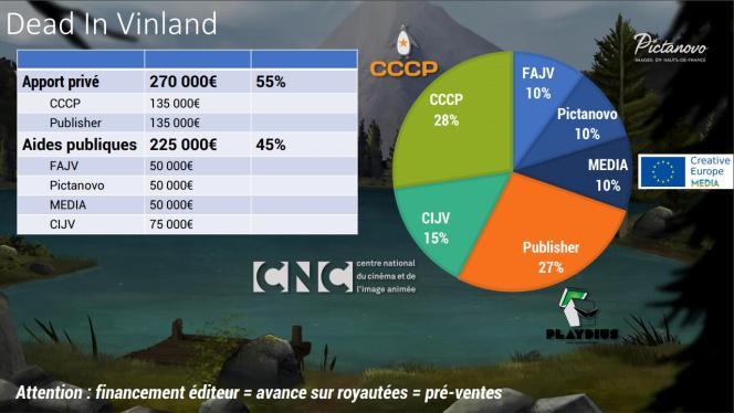 L'industrie du jeu vidéo français, qui produit plusieurs succès internationaux chaque année, vit en grande partie d'aides.