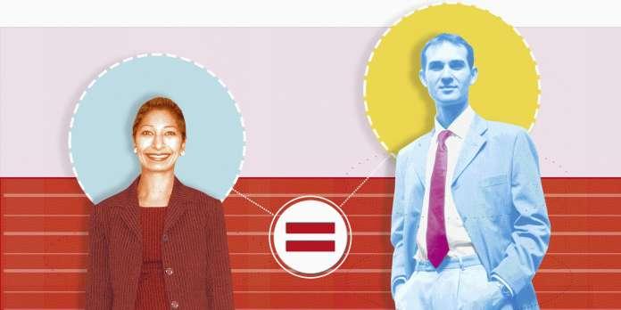 Salaires : « Faut-il viser l'égalité ou l'équité des traitements ? »