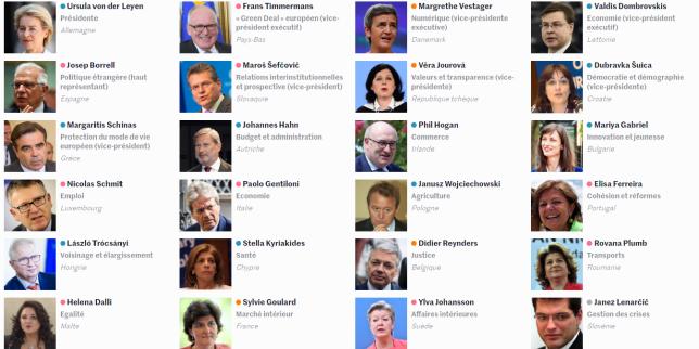 Découvrez les 27 nouveaux visages de la Commission européenne d'Ursula von der Leyen