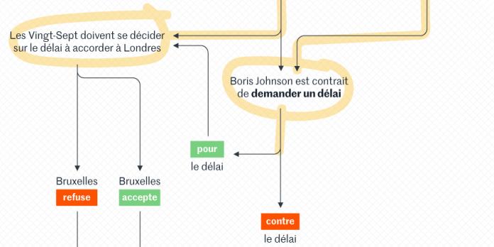 Le Brexit en schéma : après le report du vote sur l'accord, que peut-il se passer ?