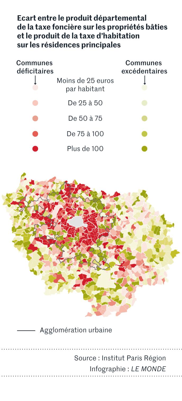 Ecart entre le produit de la taxe foncière et de la taxe d'habitation en Ile-de-France