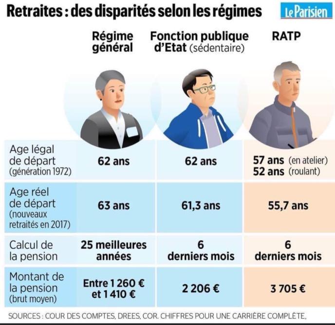 Capture d'écran de l'infographie du Parisien.