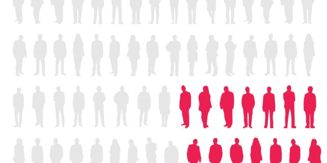 30% de départs en cinq ans: au Parti socialiste, la fuite massive des cadres