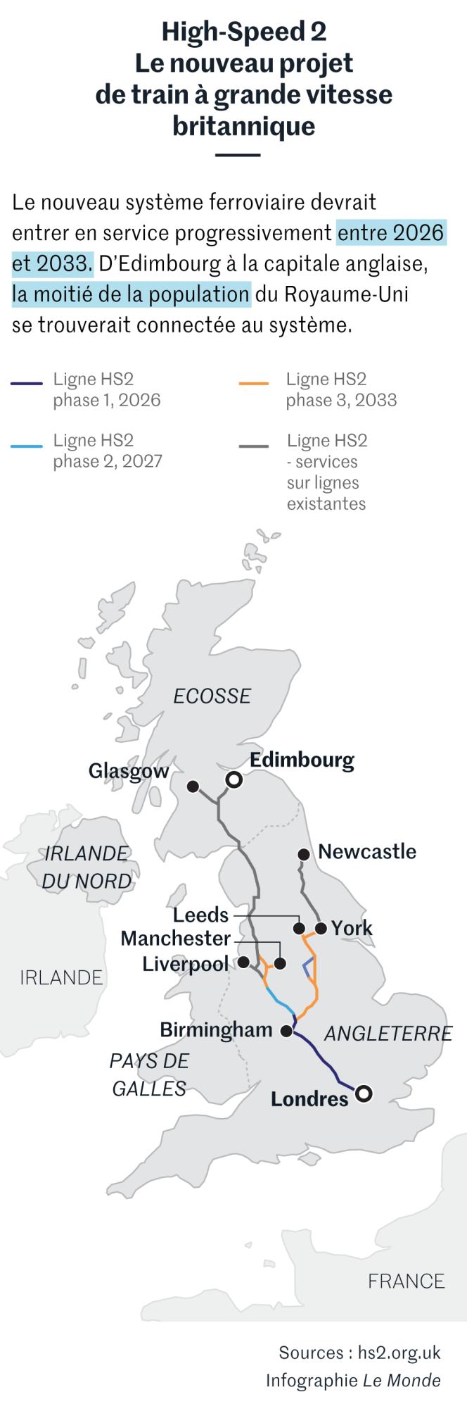 Tracé de la ligne de train à grande vitesse HS2, au Royaume-Uni.