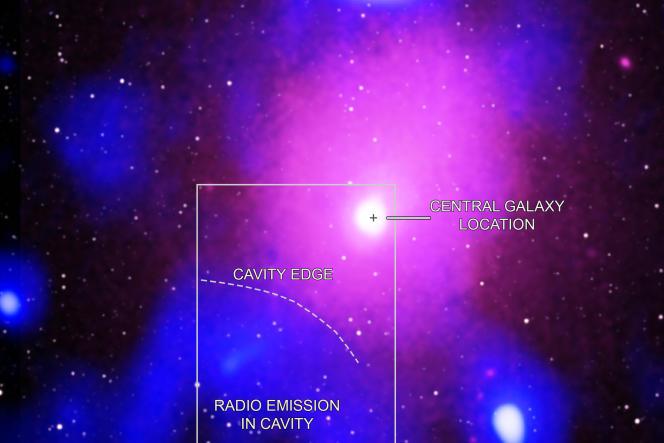 L'explosion cosmique a creusé une cavité (en bleu) dans le gaz entourant la galaxie.