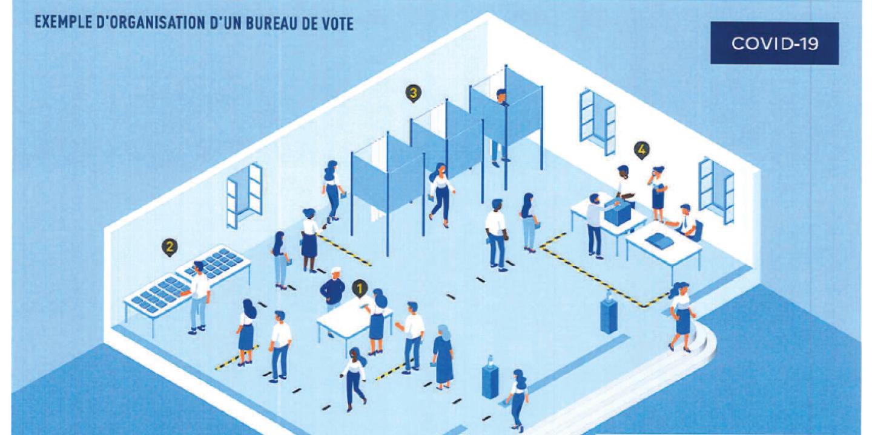 Coronavirus et municipales ce que dit le minist re de l - Organisation bureau de vote ...