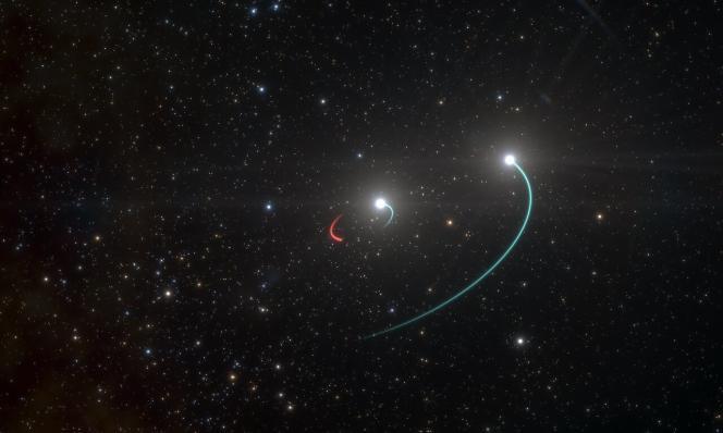 Vue d'artiste du système triple HR 6819. A droite, une étoile tourne autour d'un système binaire interne composé d'une étoile et d'un trou noir (invisible mais situé au bout de la « trajectoire» rouge).