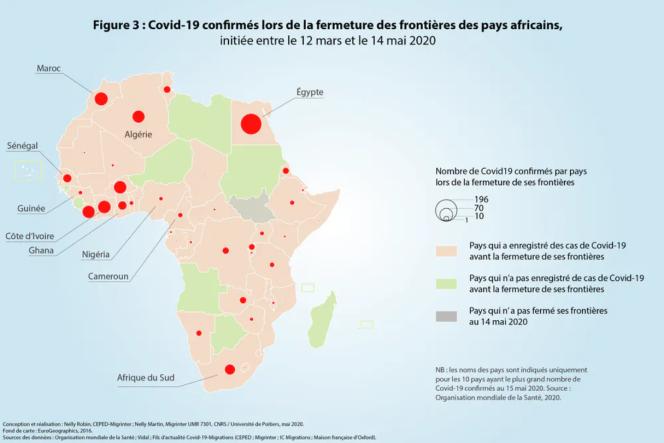 Cas de Covid-19 confirmés lors de la fermeture des frontières des pays africains.