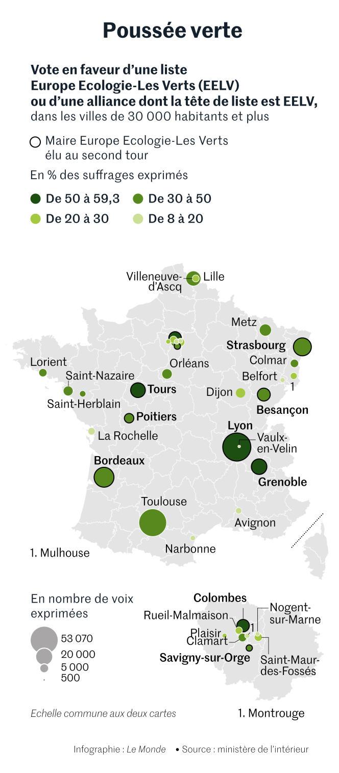 Les scores des listes écologistes au second tour des élections municipales 2020