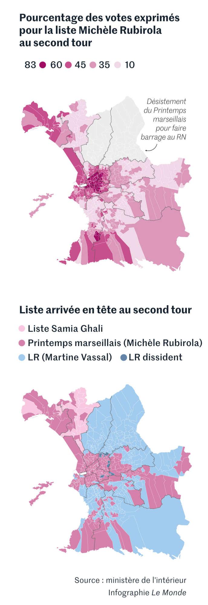 Résultats du second tour des élections municipales 2020 à Marseille.