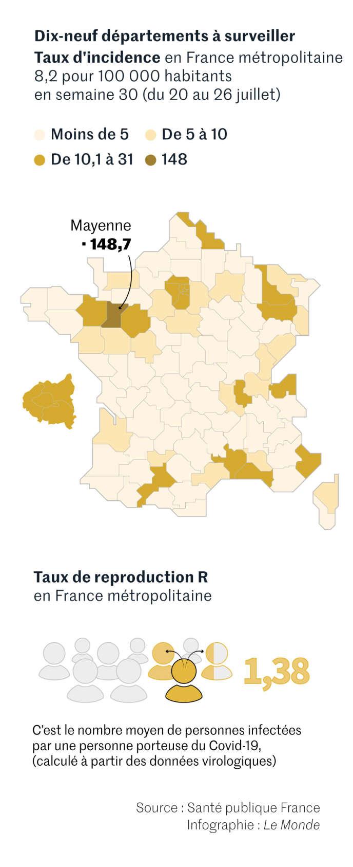 Covid19, taux d'incidence départemental