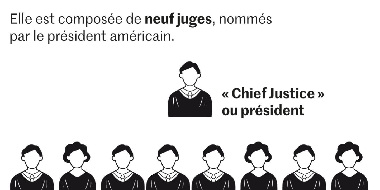 Comment les démocrates pourraient augmenter le nombre de juges à la Cour suprême des Etats-Unis