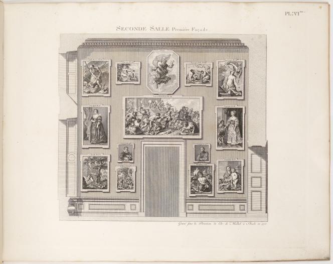 Estampe d'un mur de la galerie électorale de Dusseldorff (1778).