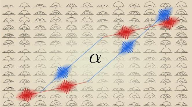 Illustration de la mesure expérimentale de la constante de structure fine.