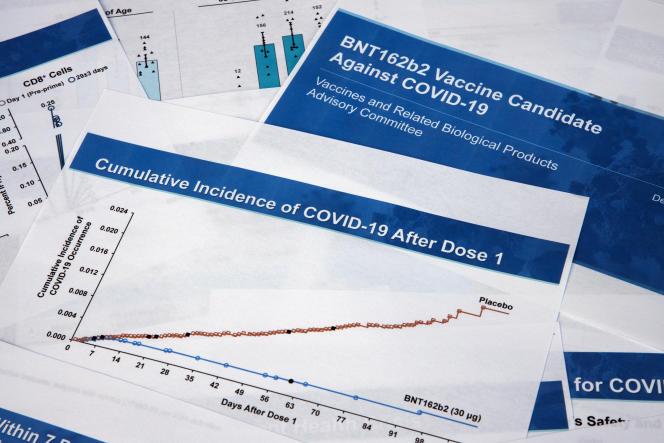 Vue de documents fournis par Pfizer lors de la consultation d'experts américains qui ont recommandé l'autorisation du vaccin du duo américano-allemand, jeudi10décembre.