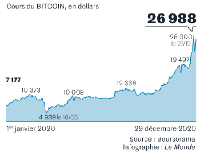 cours du btc brokeri interactivi bitcoin bitcoin