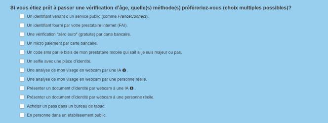 Les solutions proposées dans le sondage diffusé par un site pornographique.