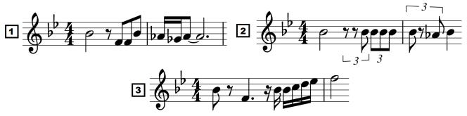 Les premières mesures de l'« Overworld», de «The Legend of Zelda». Les fameuses premières notes du thème principal sont notées en (3). Selon les épisodes, le thème est introduit par le fragment (1) ou le fragment (2).