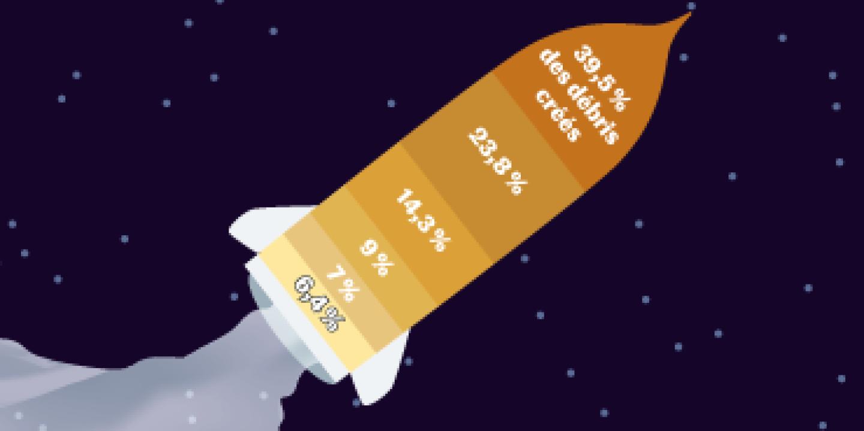 Infographie : comment se créent les débris spatiaux