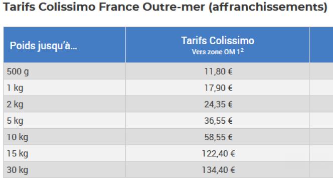 Nouveaux tarifs Colissimo à compter du 6 avril.