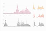 En cartes et en graphiques, le tableau de bord de la pandémie en France et dans lemonde