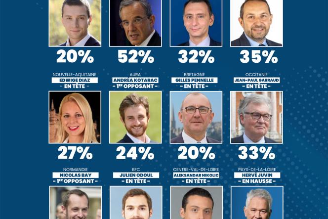Visuel du Rassemblement national pour les élections régionales de 2021.