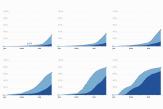 Covid-19: la courbe des vaccinations s'aplatit déjà chez les plus âgés