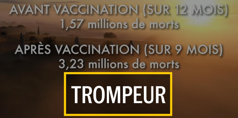 Les chiffres trompeurs d'une vidéo sur les morts après le début de la vaccination
